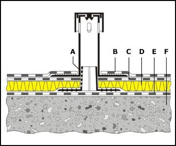 /krovelny-aerator-dlya-naplavlyaemoj-krovli-sistema-ideal-030-46-400-125-montazh