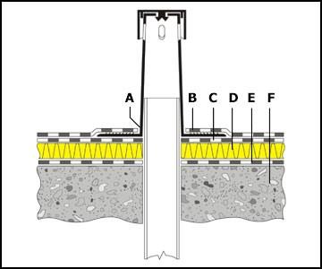 /krovelny-aerator-dlya-naplavlyaemoj-krovli-sistema-ideal-montazh-030-460-400-125